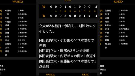 六大学野球早稲田戦