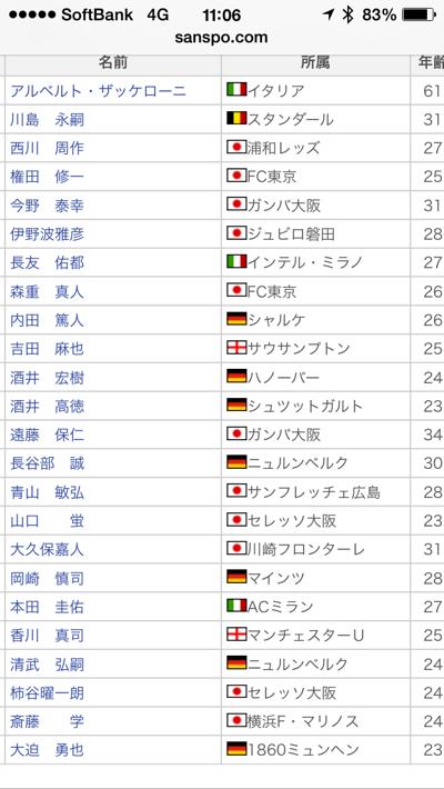 日本代表決定