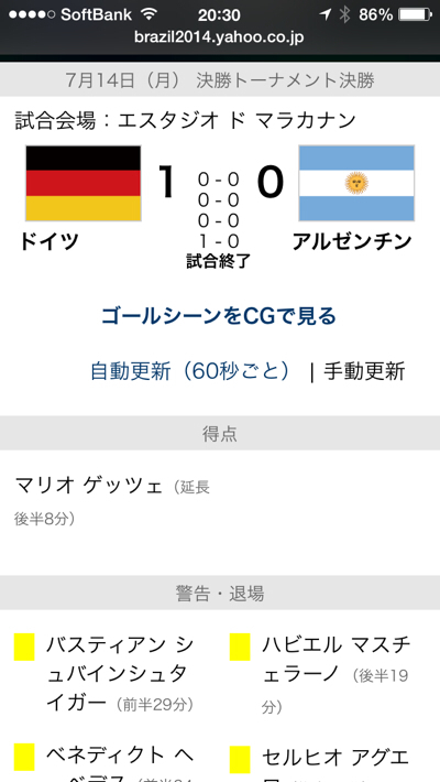 ドイツ優勝!
