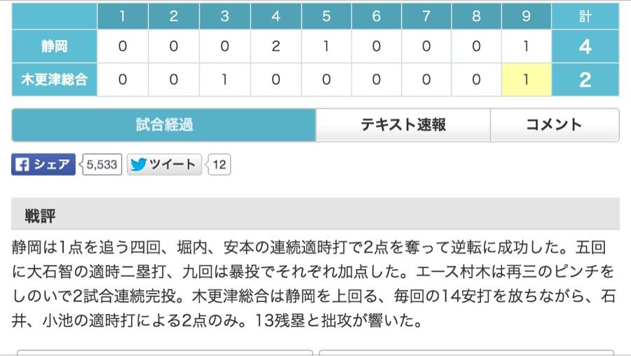 木更津総合戦