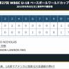 U-18決勝