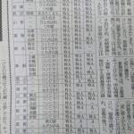 27年産お米ランキング
