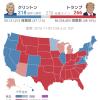 アメリカ大統領選