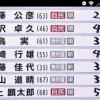 当選おめでとう!